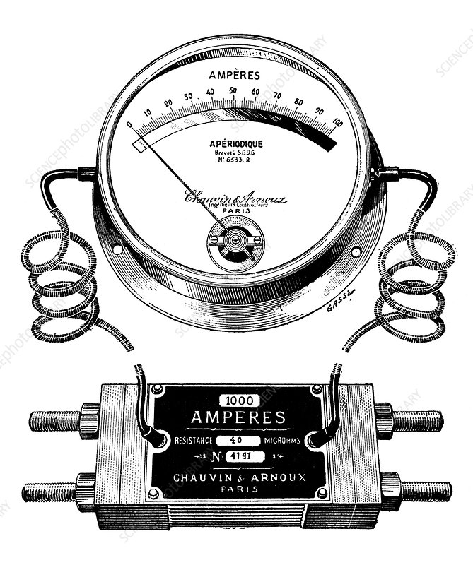 Ammeter and shunt, 19th century