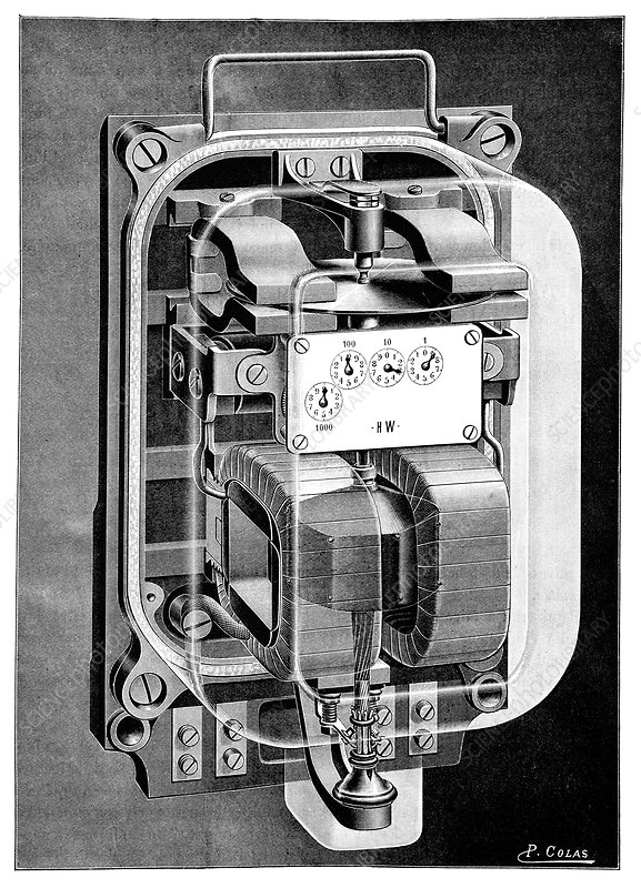 Electricity meter, 19th century