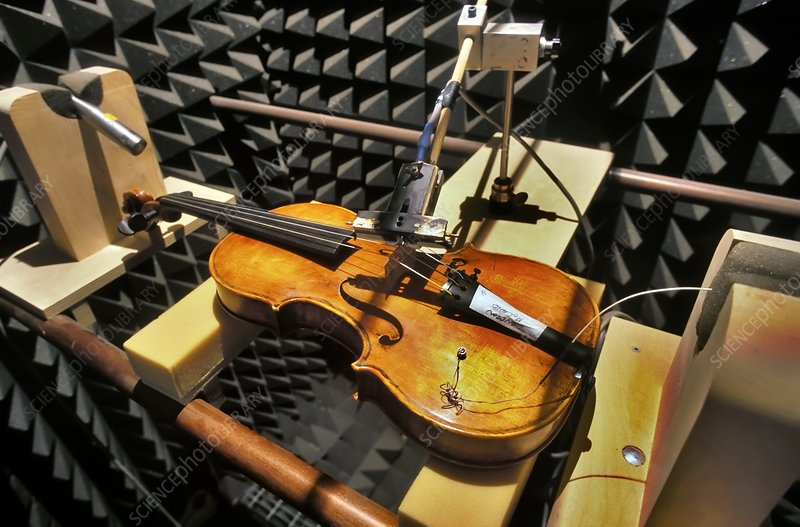 Violin tests in anechoic chamber