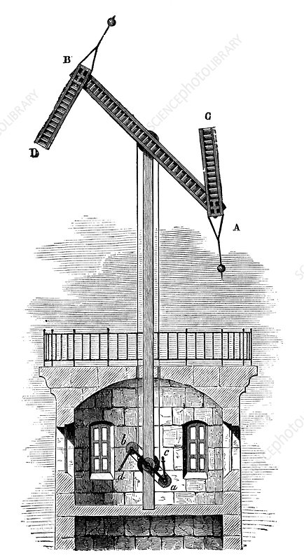 Chappe telegraph system, 1790s