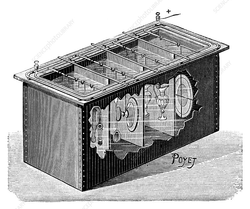 Electroplating apparatus, 19th century