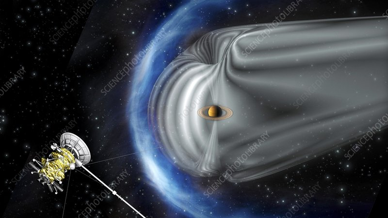 Cassini and Saturn's magnetic field
