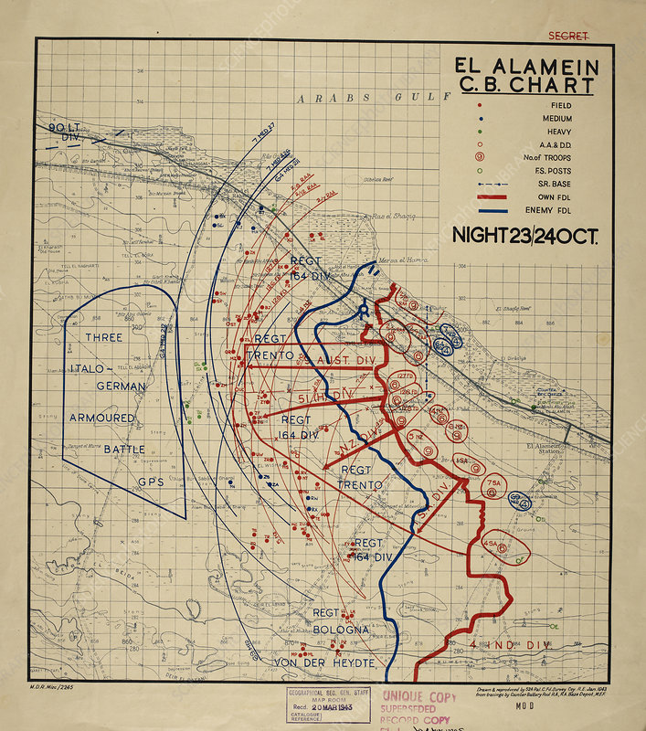 Plan of the Battle of El Alamein