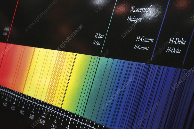 Visible spectrum, illustration