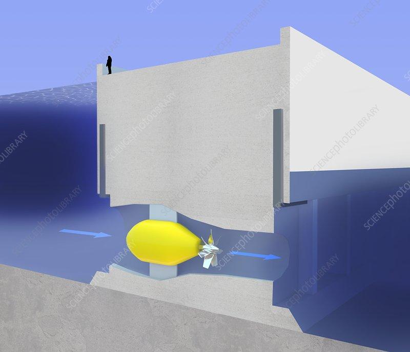 tidal barrage power diagram stock image c024 7683. Black Bedroom Furniture Sets. Home Design Ideas