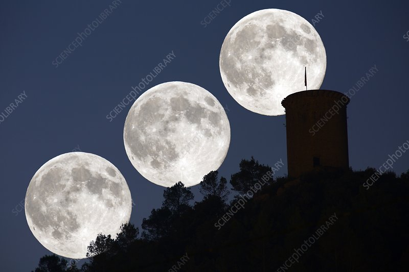 Supermoon, composite image
