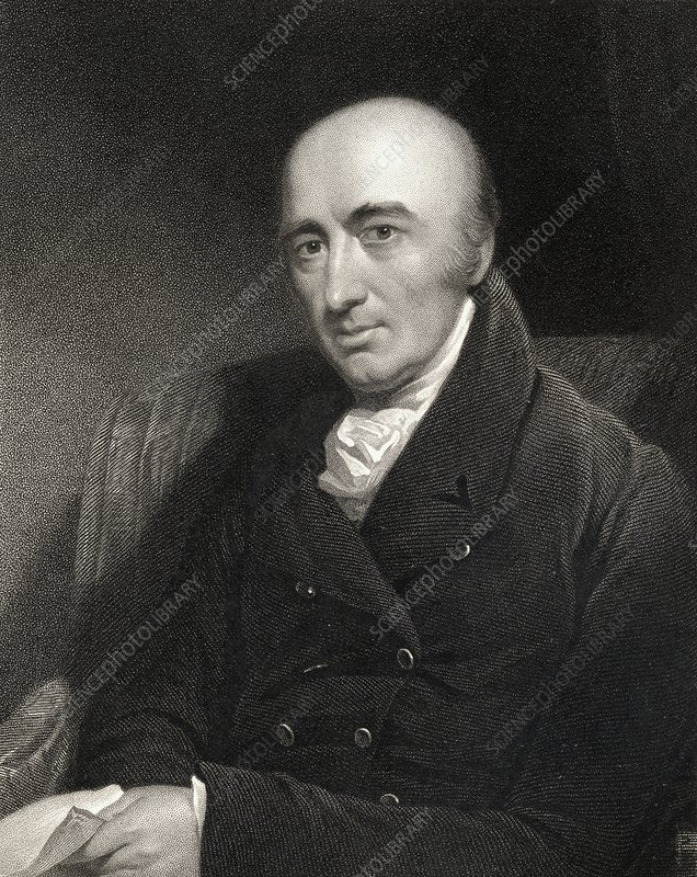 William Hyde Wollaston 1766-1828