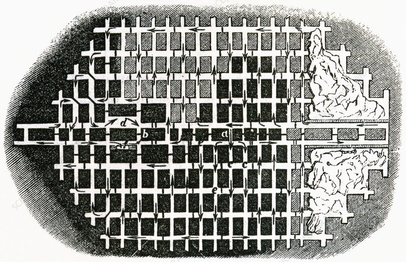 Plan Of A Coal Mine