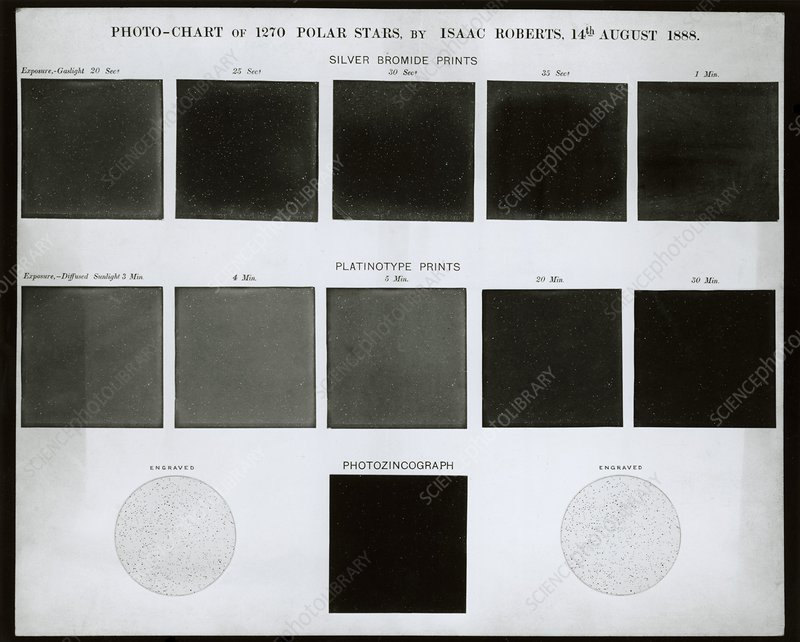 Photochart of polar stars, 1888