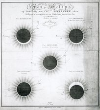 Predicted annular solar eclipse of 1820
