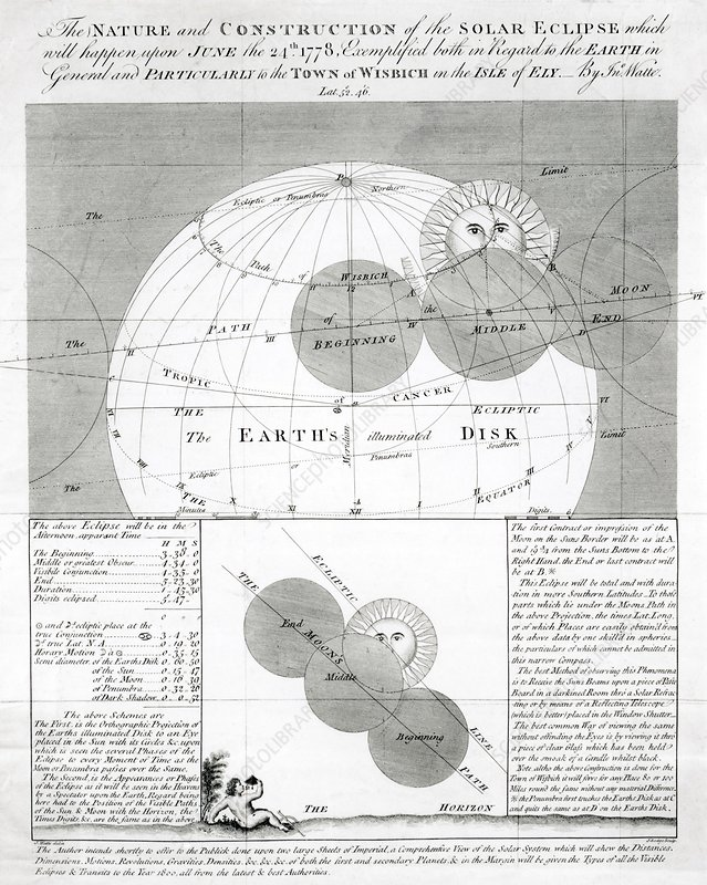 Predicted solar eclipse of 1778