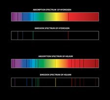 Hydrogen and helium spectra