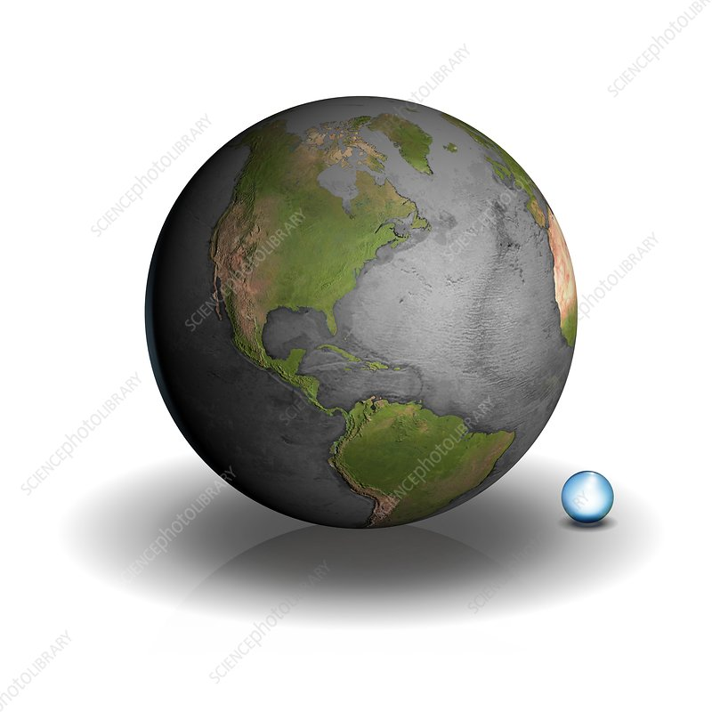 Volume of Earth's Water