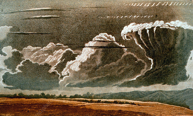 German Cloud Atlas, 1819