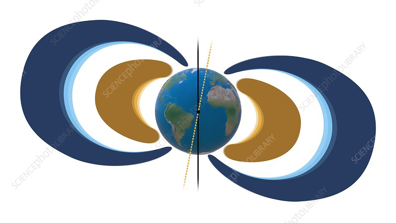 Earth's radiation belts, illustration