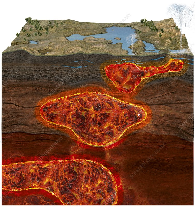 Yellowstone magma chambers, illustration