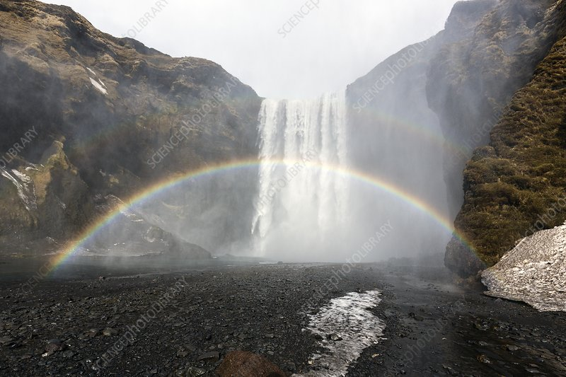 Skogafoss, waterfall and rainbows
