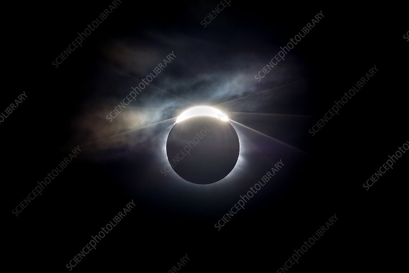 Diamond ring effect at solar eclipse