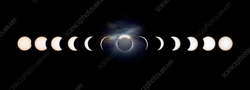 Solar eclipse photo sequence