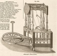 Arkwright's water frame, 1769