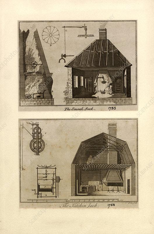 Smoke Jack and Kitchen Jack, 1753