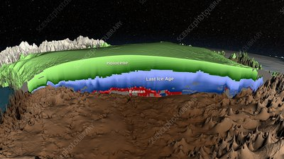 Greenland Ice Sheet stratigraphy