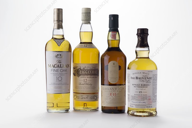 Malt whiskies