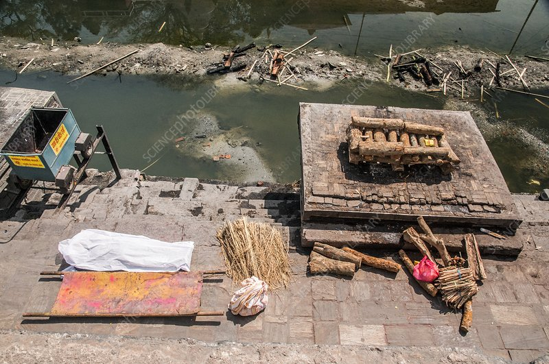 funeral at Pashupatinath Temple