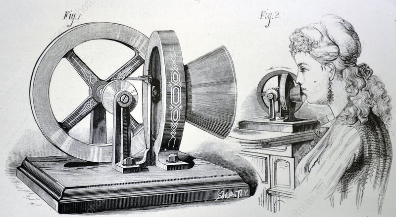Edison's phonometer
