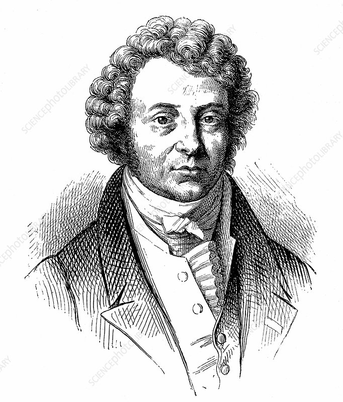 Andre-Marie Ampere, French mathematician