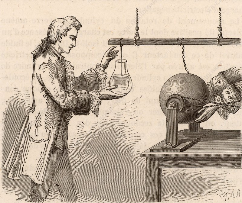 The origin of the Leyden Jar