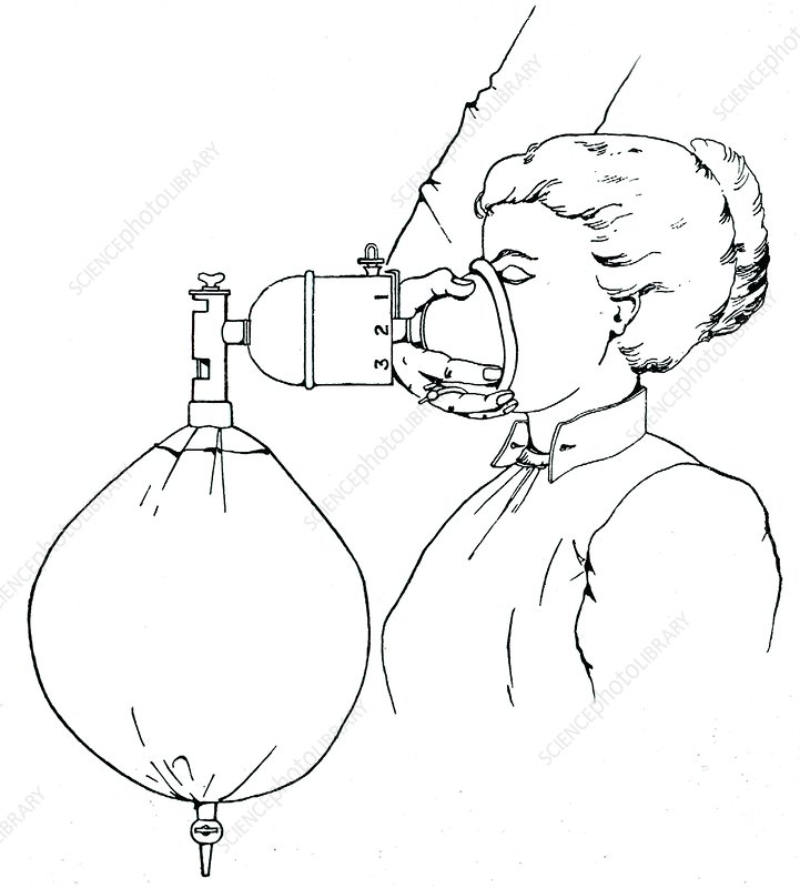 Administering gas and ether