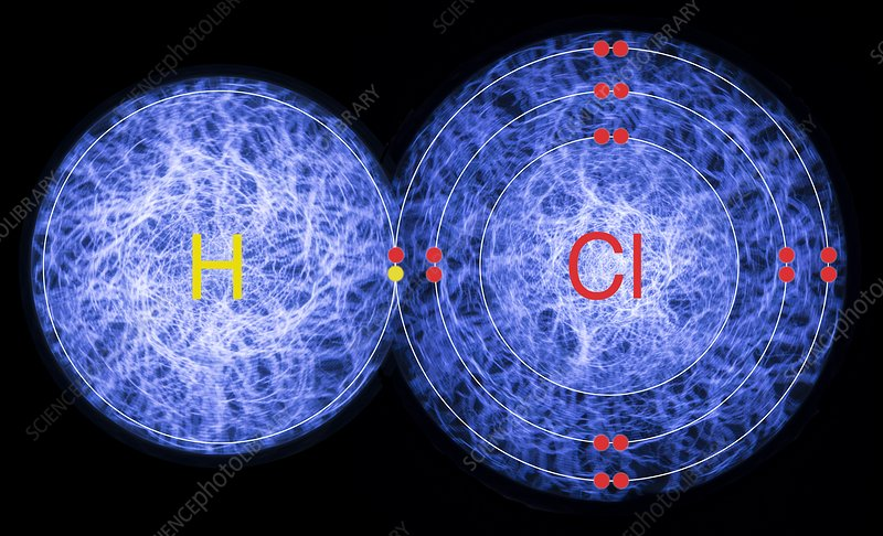 Hydrogen chloride, atomic structure