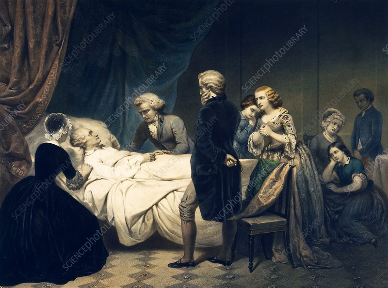 Death of George Washington, 1799