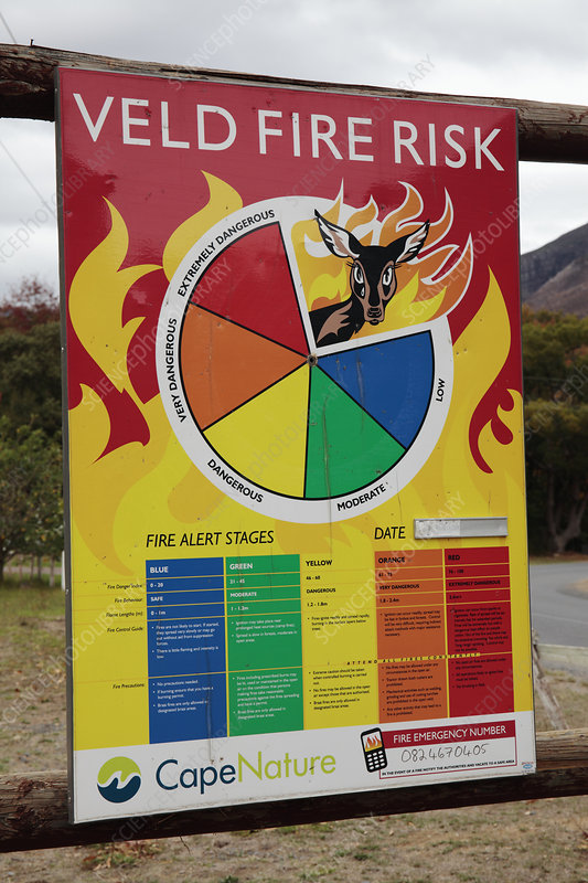 Fire warning sign, South Africa