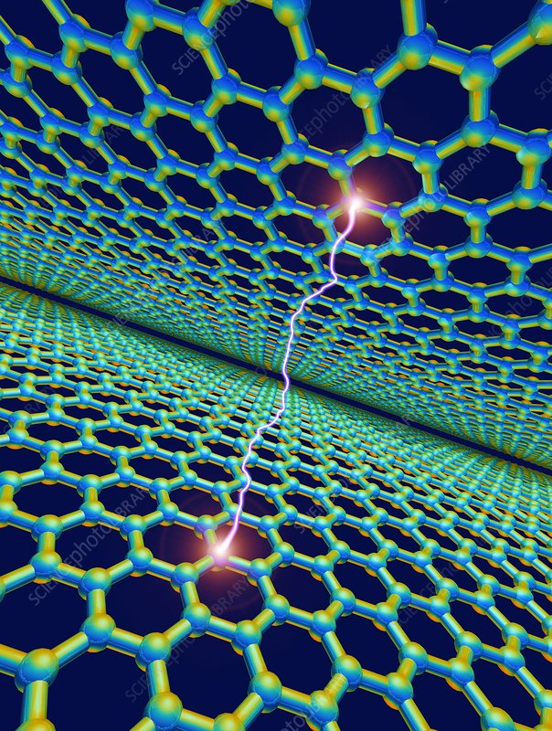 Electrical charge conduction of graphene