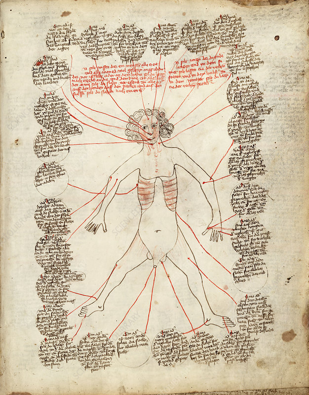 Allegorical medical man, 15th century