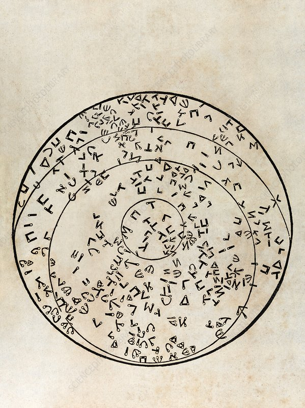 Star map using Hebrew characters