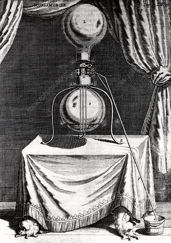 Otto von Guericke's air pump