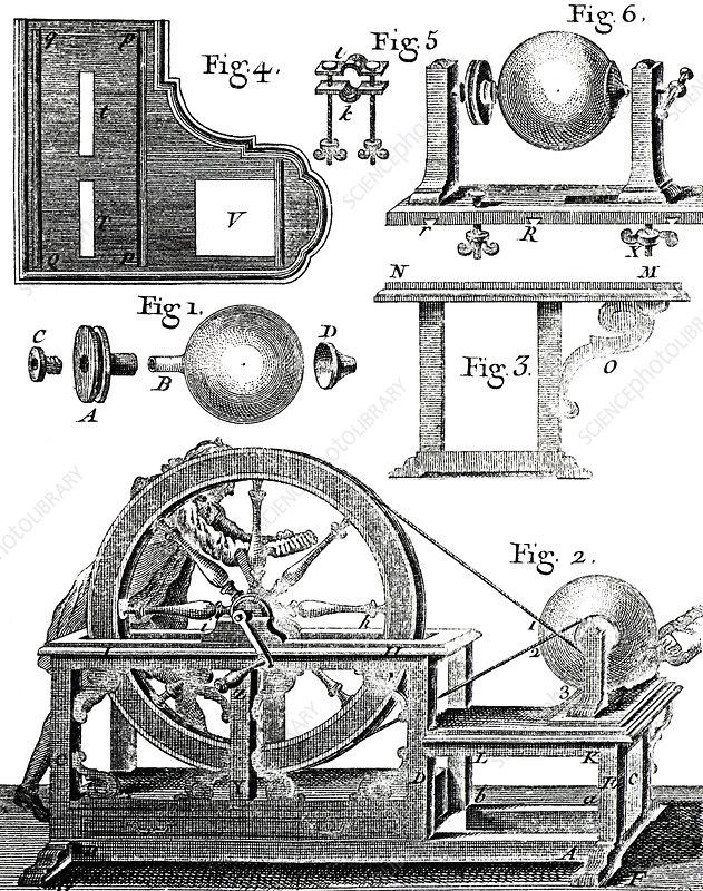 Glass globe static electric machine
