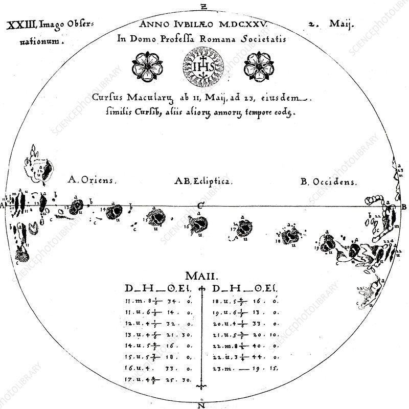 Observations of sunspots