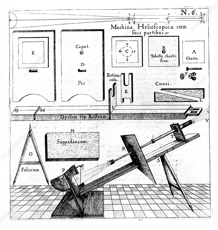 Mounting for a refracting telescope