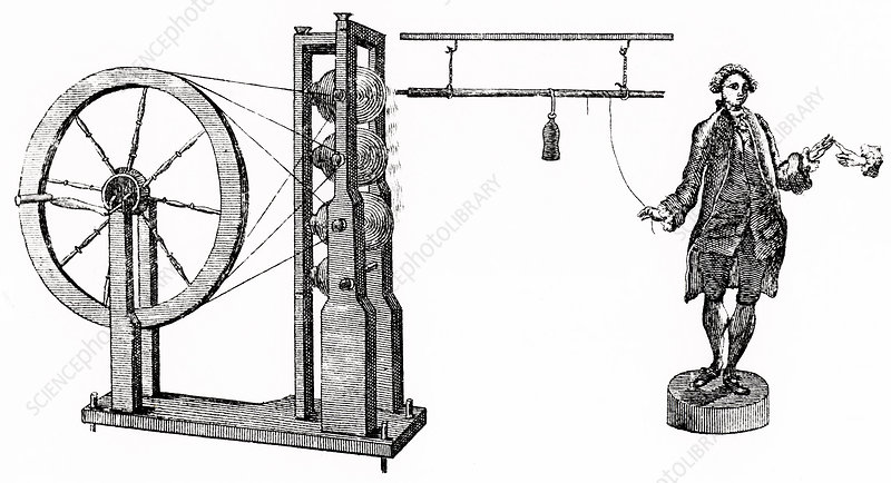 William Watson's electrical machine