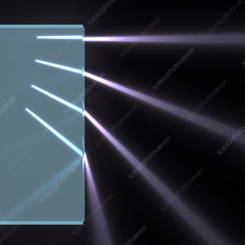 Light refraction and internal reflection