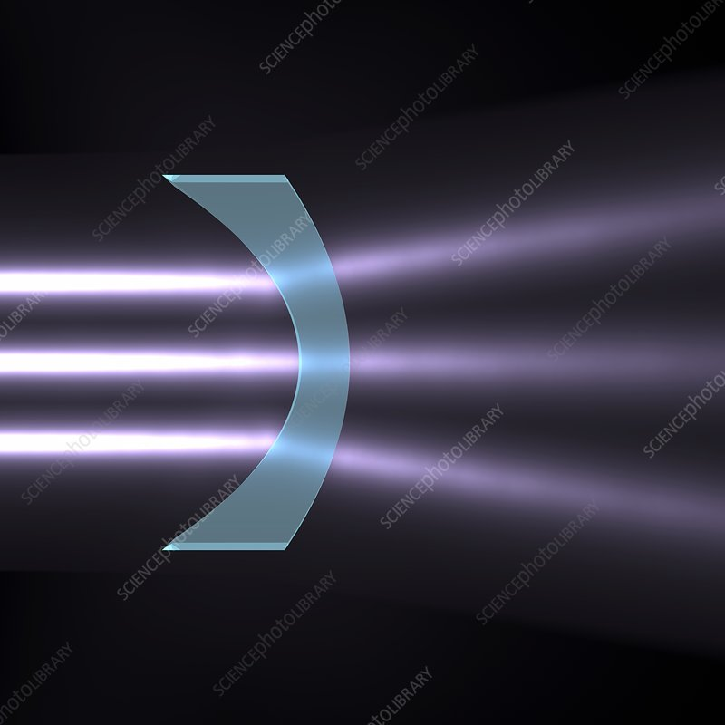 Light refraction with concave-convex lens