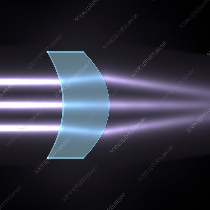 Light refraction with convex-concave lens