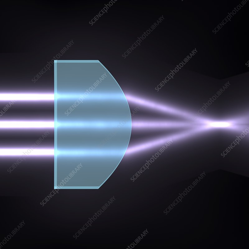 Light refraction with plano-convex lens