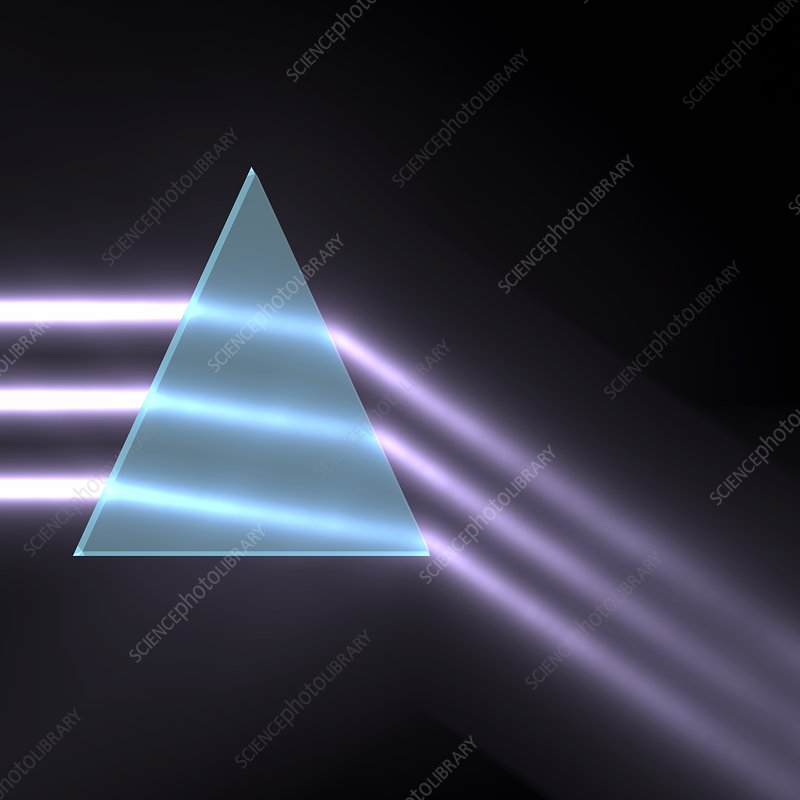 Light refraction with prism