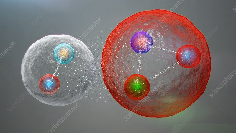 Pentaquark particle, illustration