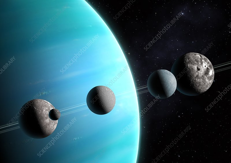 Artwork comparing the moons of Uranus